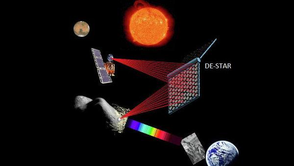 Новая система уничтожения астероидов способна испарить «опасных пришельцев»