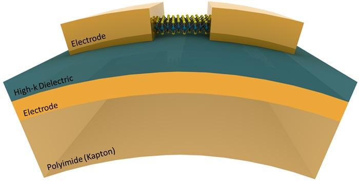 Молибденитовые транзисторы стали гибкими