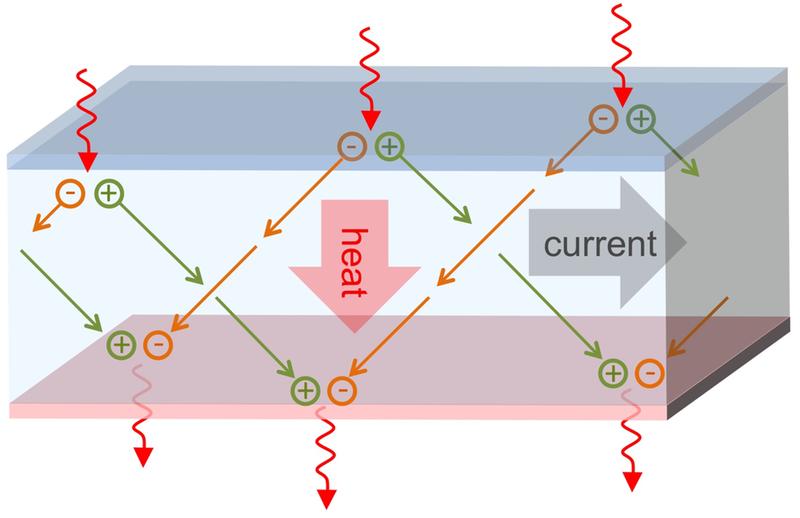 Новые идеи по реализации термоэлектрического охлаждения